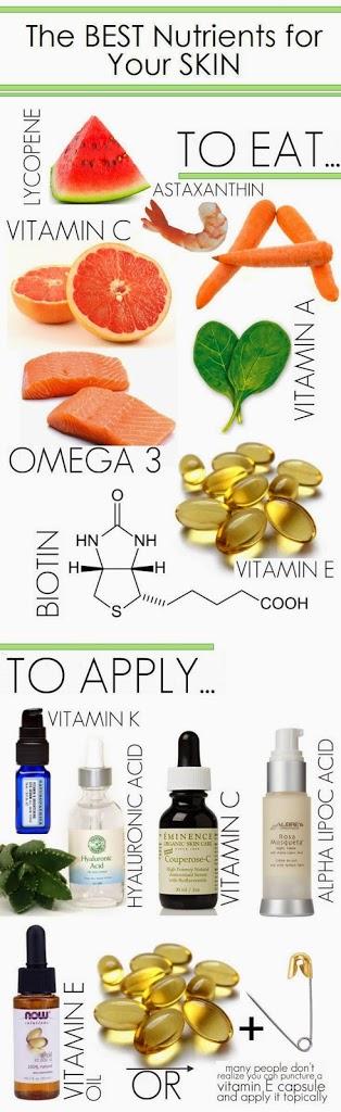 vitamines-trixoptosi